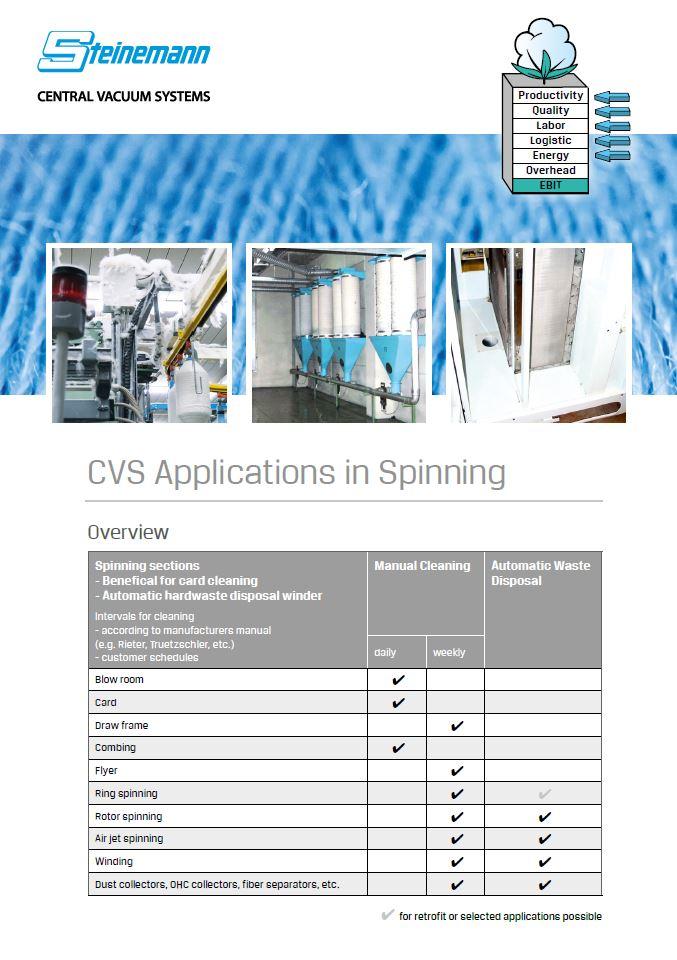 CVS Application Spinning