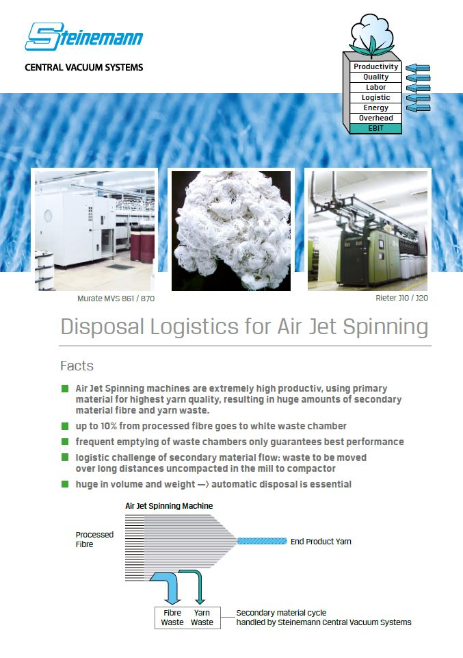 Disposal-logistics-Air-Jet-Spinning